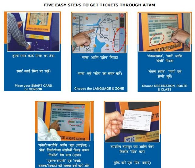 ATVM Ticket Printing Steps details