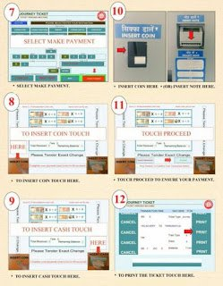CoTVM : Step by Step Procedure
