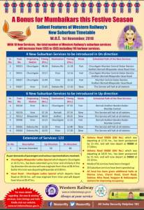 Mumbai : New Suburban Train Time Table 2018