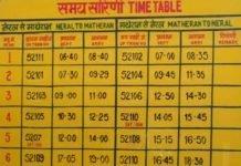 Neral - Matheran Toy Train Timing