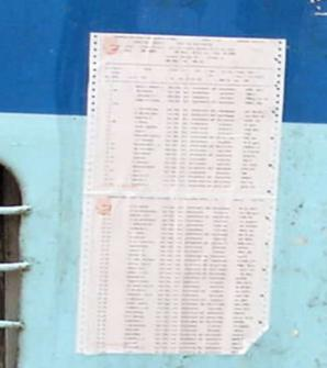 Train Reservation Chart