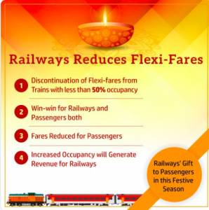 Railways Reduces Flexi Fare Scheme