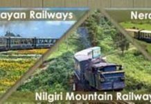 Toy Trains by Indian Railway