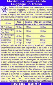 Luggage Rules in Trains
