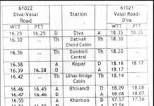 Diva - Vasai Road Suburban Train Time Table