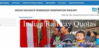 Indian Railway Quotas