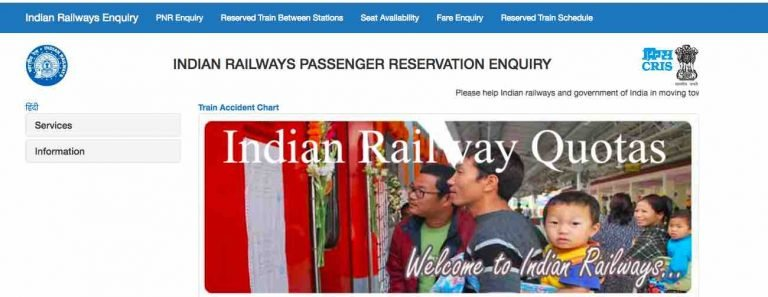 Indian Railways Quotas