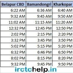 Belapur to Kharkopar Local Train Time Table