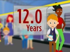 Child Fare Rule in Trains