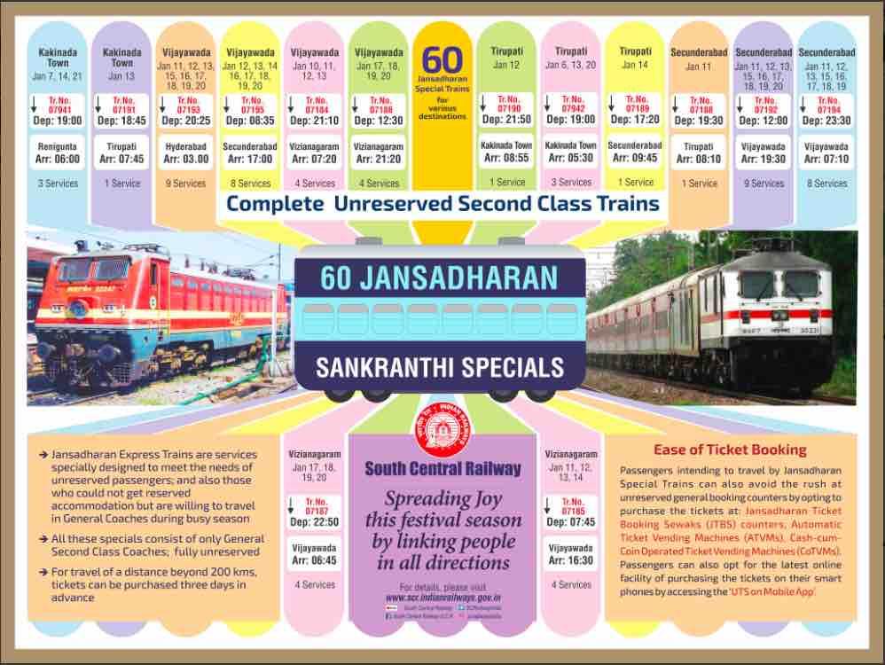 Jansadharan Train