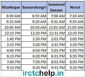 Kharkopar to Nerul Mumbai Local Train Time Table