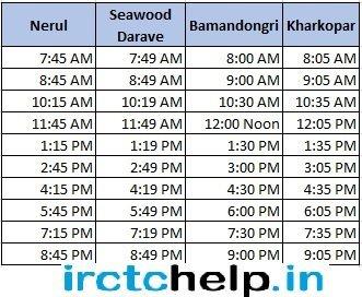Nerul to Kharkopar train time table Ulwe