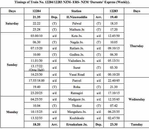 Timings of Train No. 12284/12283 NZM- ERS- NZM 'Duranto' Express (Weekly).