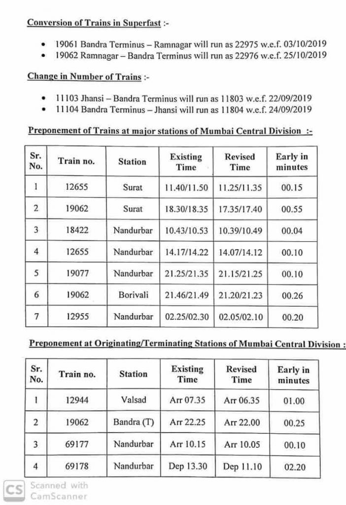 Western Railway's Mumbai Division : Train Time Table 2019-20
