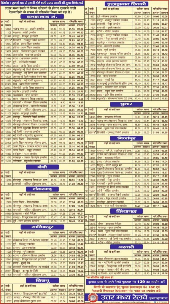 North Central Railway' Allahabad Division - Train Time Table 2019-2020