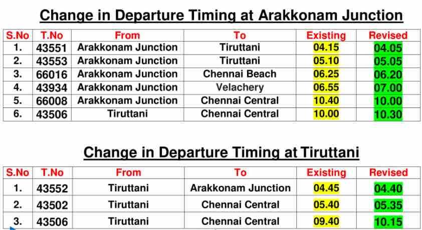 Arakkonam : Change EMU Train Timing from 01.07.2019