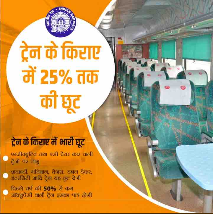 25% Discount on Train Fares