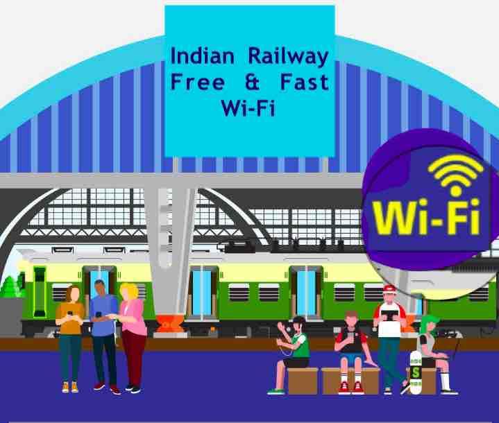 Wi – Fi in Indian Railway : Updates