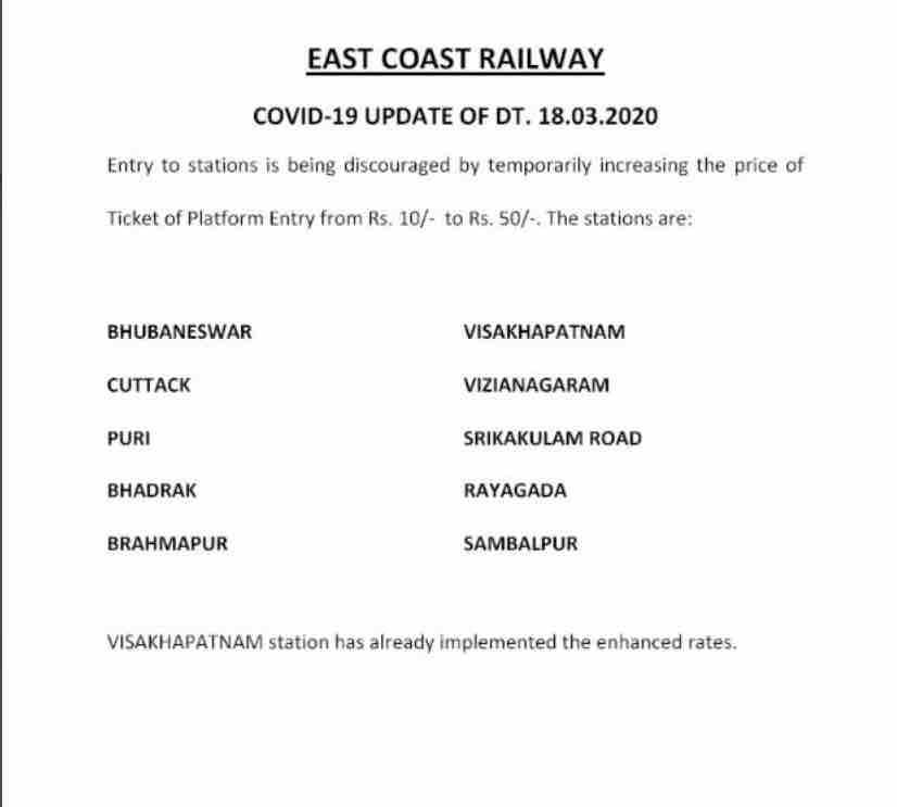 East Coast Railway list of stations