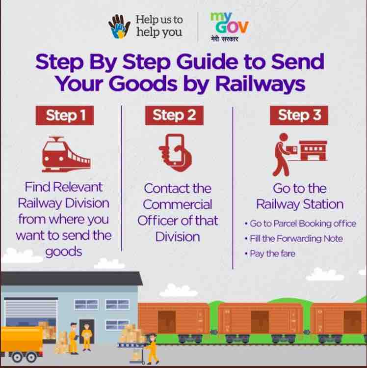 How-to-book-Goods-by-Railway