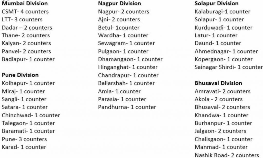 CR Reservation (PRS) Counters List (Re-Opened)