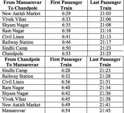 Time Table : Departure Time/Arrival Time