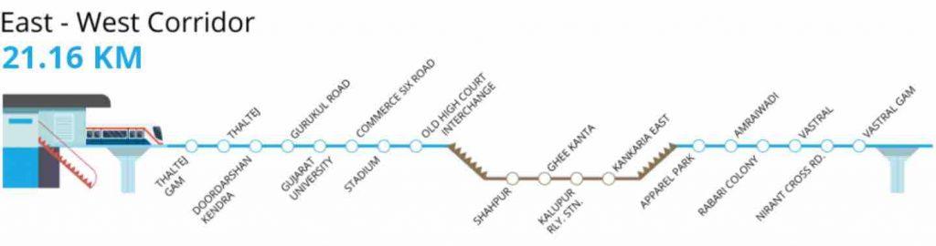 Ahmedabad-Metro-East-West-Corridor