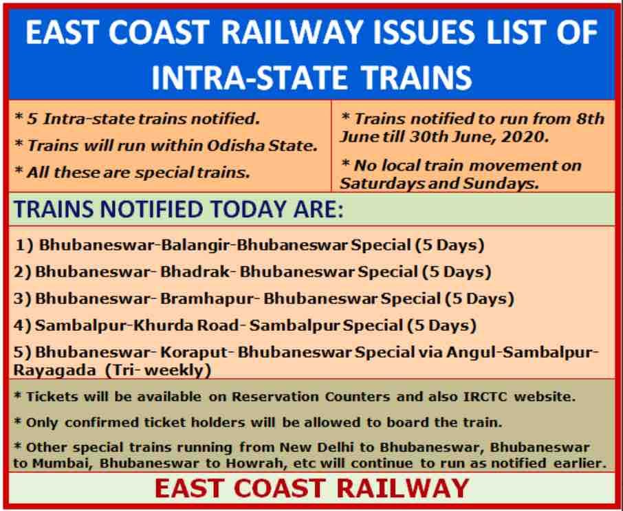 Intra-State Train services in Odisha