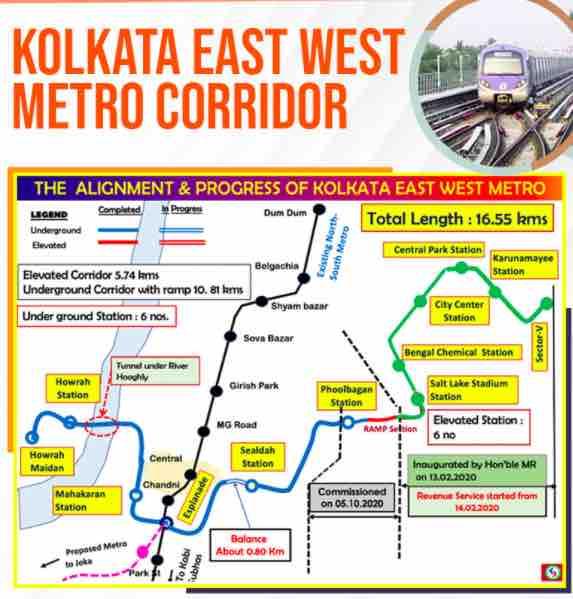 Kolkata East West Metro Corridor