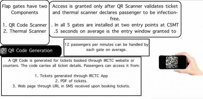 QR Code for Mumbai Local Trains and Stations