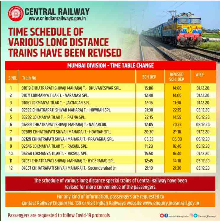 Train Time Table 2021 - Revised Timings of trains of Mumbai Division of CR
