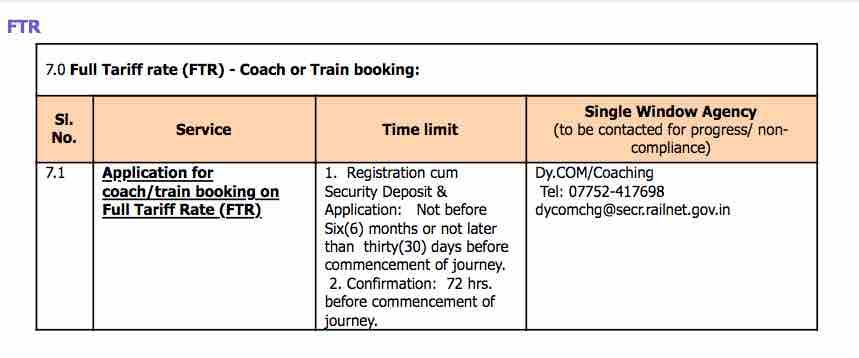 SECR FTR Coach or Train Booking