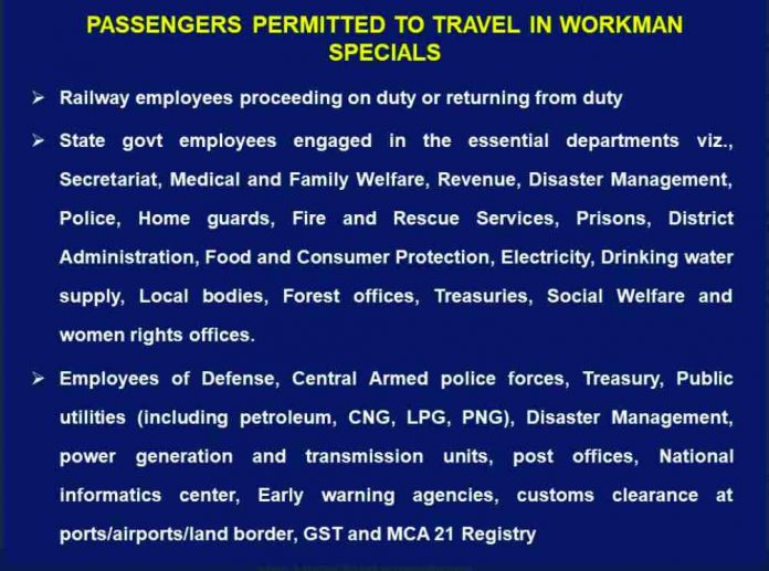 Chennai Local Train Time Table 2021