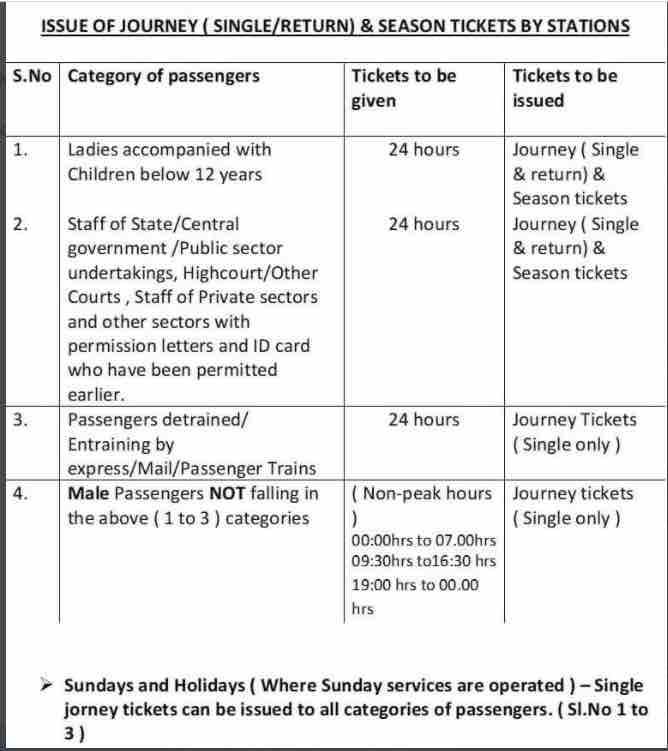 Issue of Journey (Single/Return) and Season Tickets ~ Chennai ~ 25.06.2021