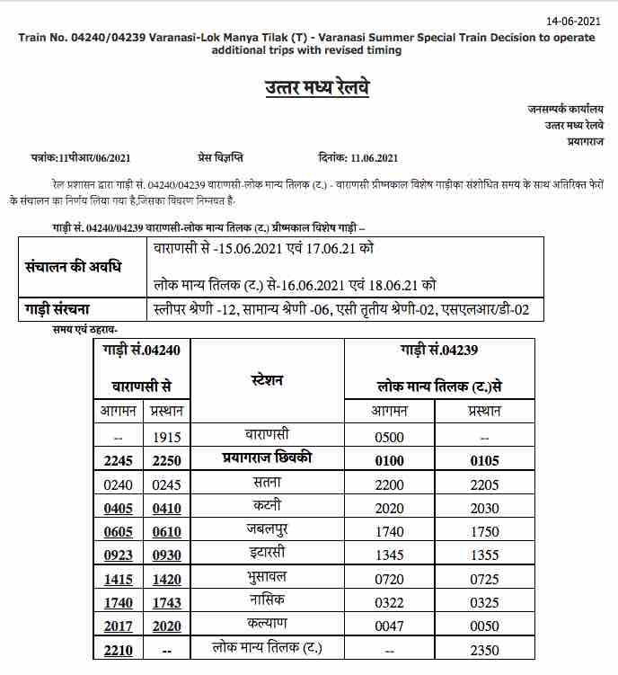 Train No. 04240/04239 Varanasi-Lok Manya Tilak (T) - Varanasi Summer Special Train Decision to operate additional trips with revised timing